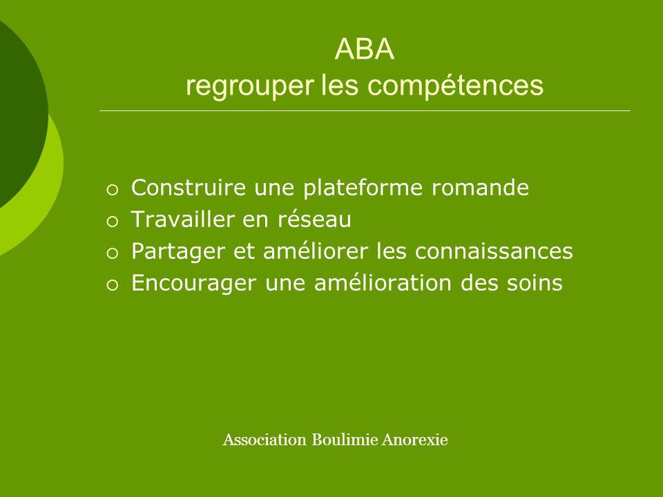 Quelques chiffres En 2009, ABA a :  répondu à 443 appels  traité 1327 demandes par e-mails  mené 275 entretiens  accueilli 103 participants à ses groupes de soutien Association Boulimie Anorexie