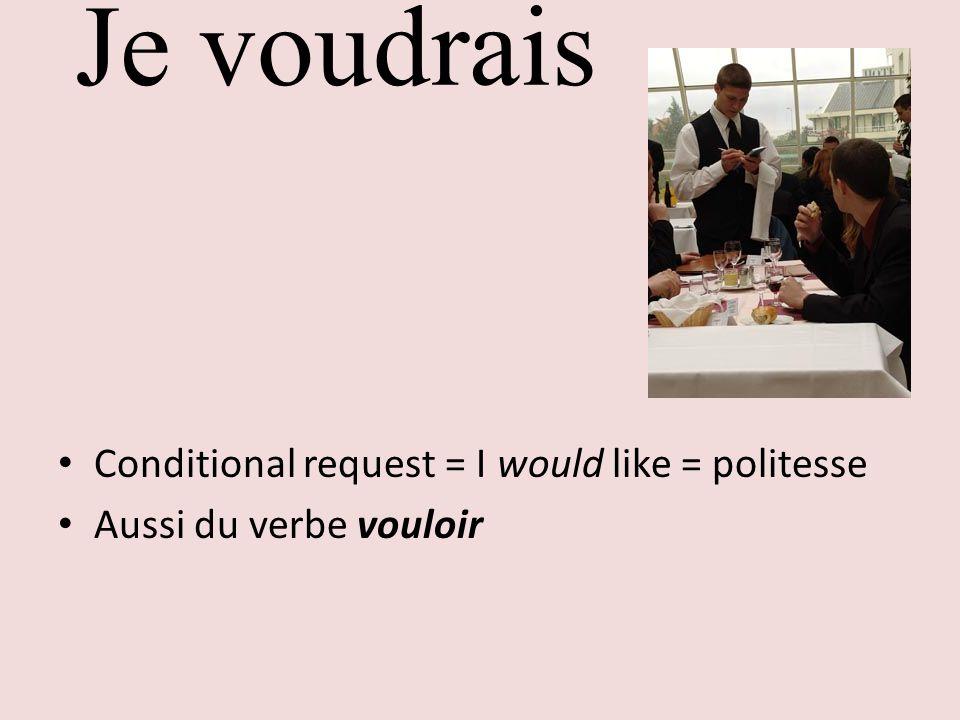 Je voudrais Conditional request = I would like = politesse Aussi du verbe vouloir