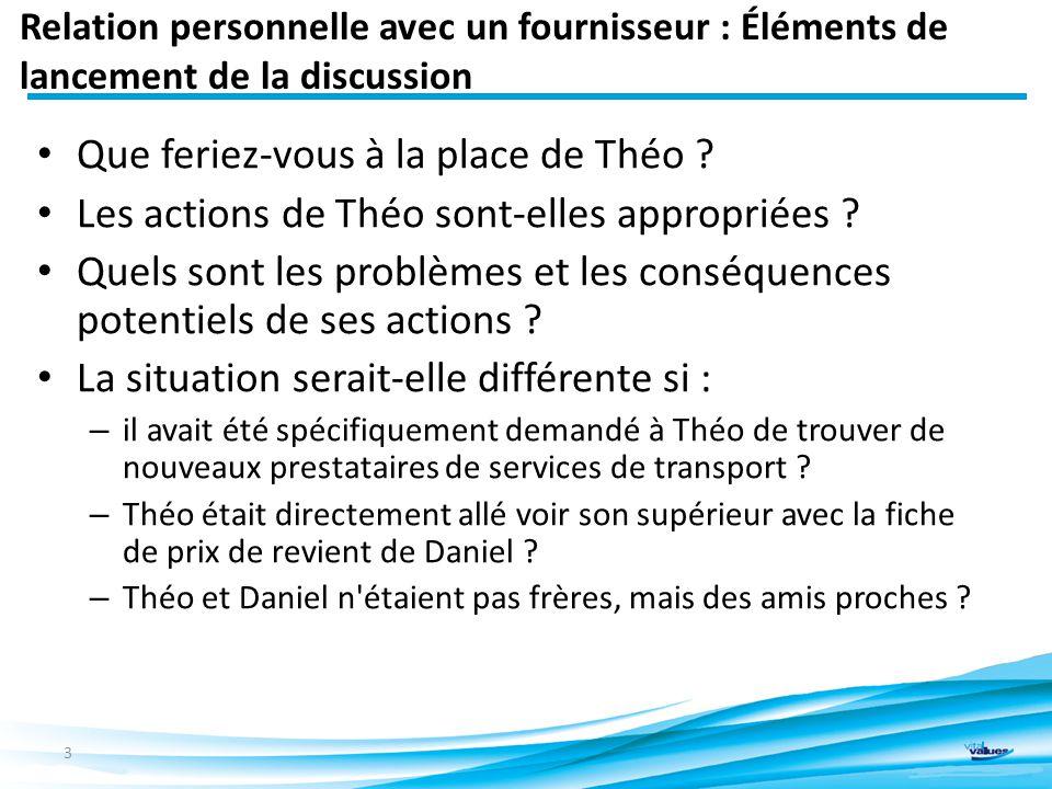 Relation personnelle avec un fournisseur : Éléments de lancement de la discussion Que feriez-vous à la place de Théo .