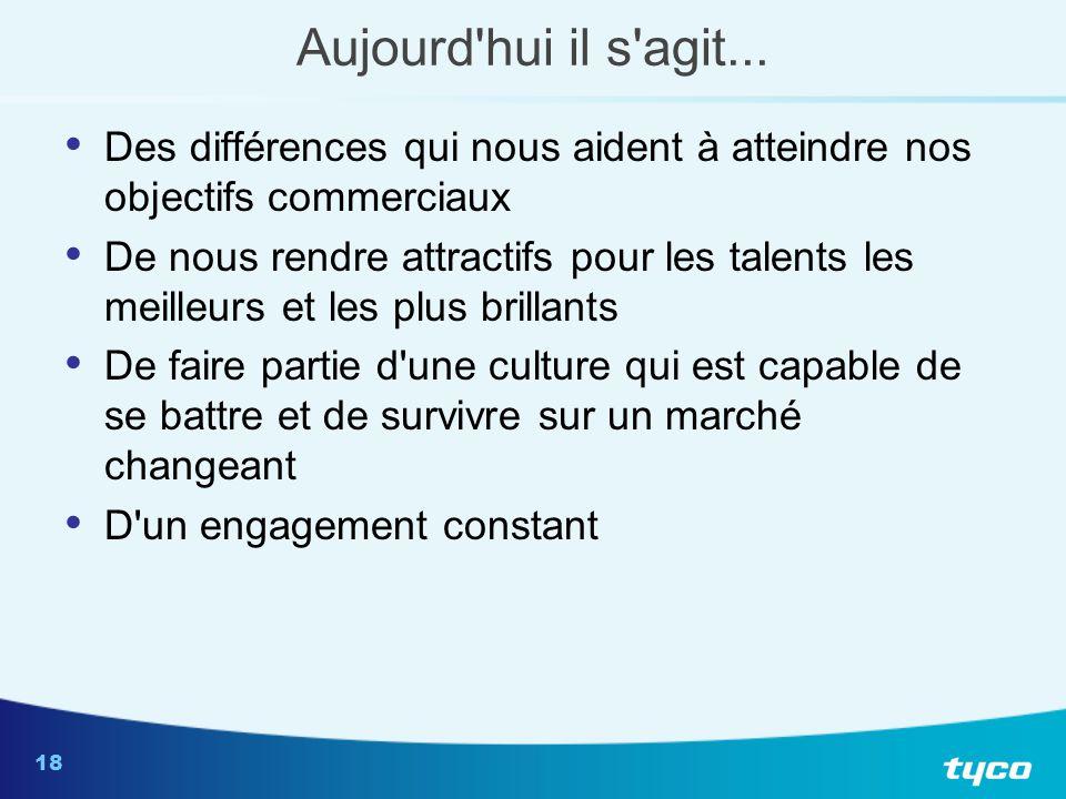 18 Aujourd'hui il s'agit... Des différences qui nous aident à atteindre nos objectifs commerciaux De nous rendre attractifs pour les talents les meill