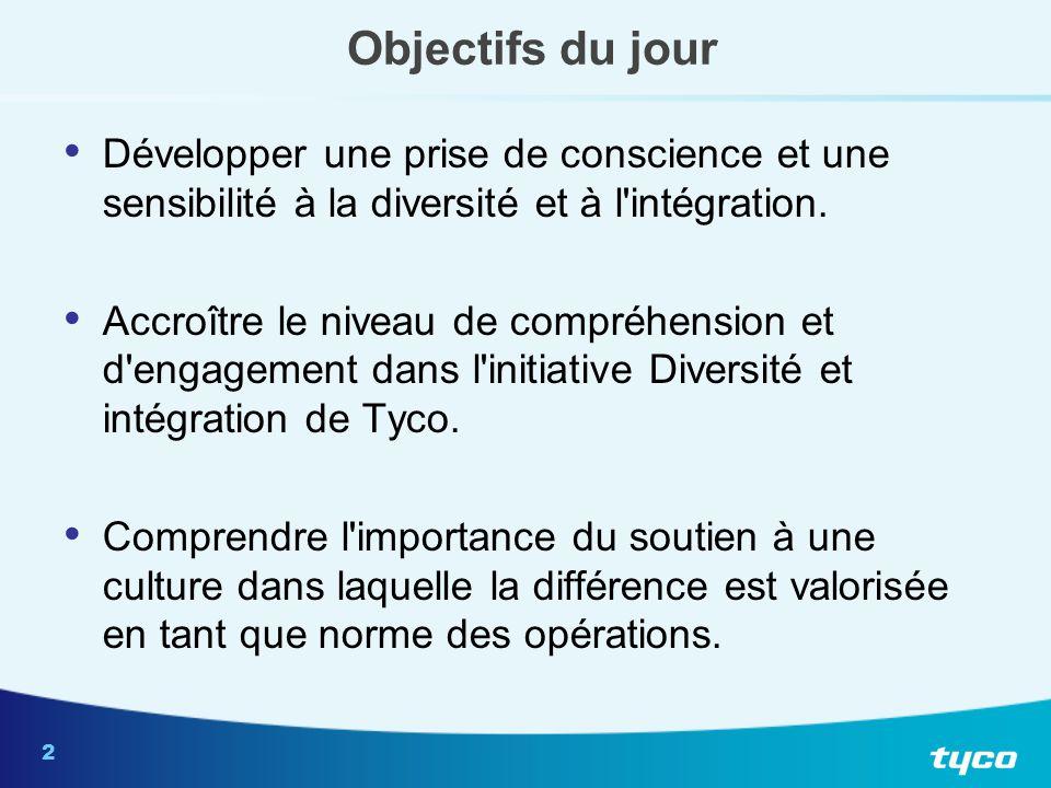 2 Objectifs du jour Développer une prise de conscience et une sensibilité à la diversité et à l'intégration. Accroître le niveau de compréhension et d