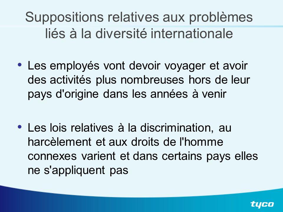 Suppositions relatives aux problèmes liés à la diversité internationale Les employés vont devoir voyager et avoir des activités plus nombreuses hors d