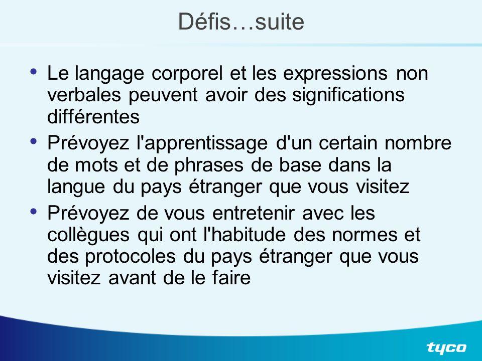 Défis…suite Le langage corporel et les expressions non verbales peuvent avoir des significations différentes Prévoyez l'apprentissage d'un certain nom