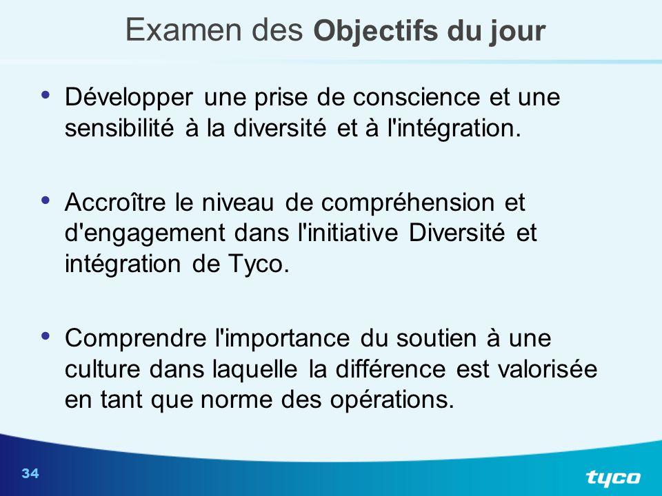 34 Examen des Objectifs du jour Développer une prise de conscience et une sensibilité à la diversité et à l'intégration. Accroître le niveau de compré