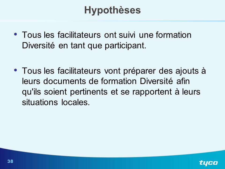 38 Hypothèses Tous les facilitateurs ont suivi une formation Diversité en tant que participant. Tous les facilitateurs vont préparer des ajouts à leur