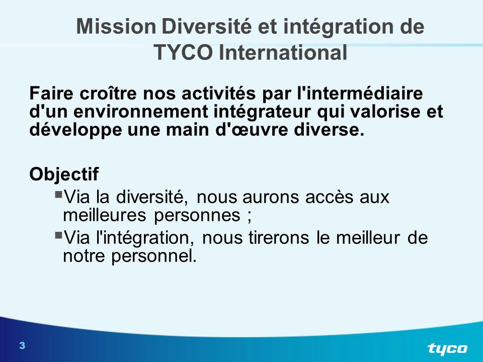 3 Mission Diversité et intégration de TYCO International Faire croître nos activités par l'intermédiaire d'un environnement intégrateur qui valorise e