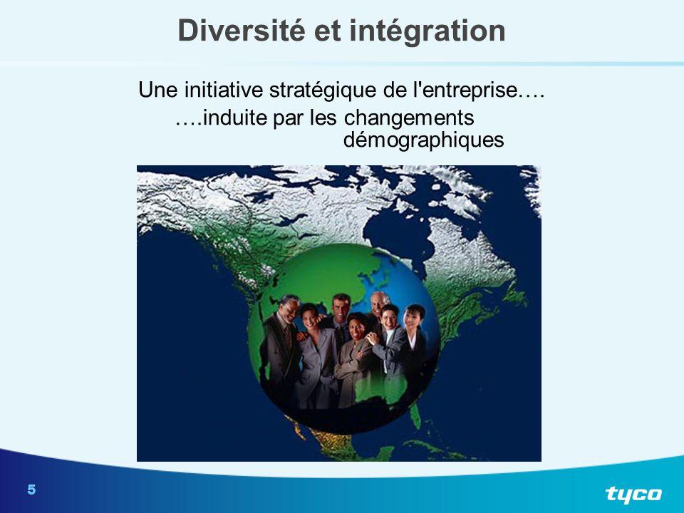 5 Diversité et intégration Une initiative stratégique de l'entreprise…. ….induite par les changements démographiques