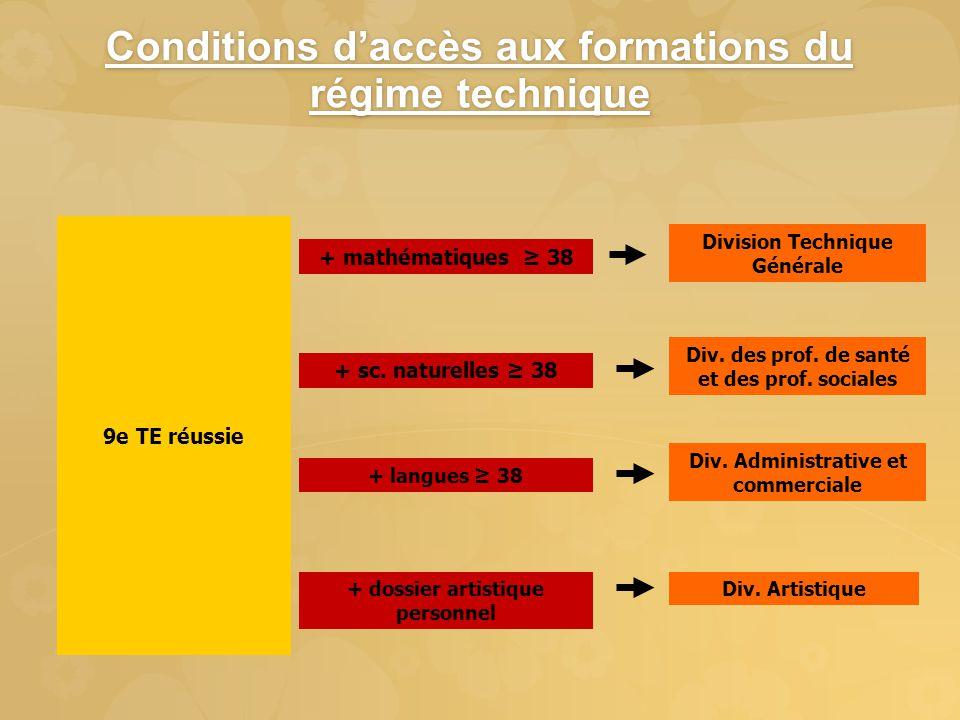 Conditions d'accès aux formations du régime technique 9e TE réussie + mathématiques ≥ 38 + sc.