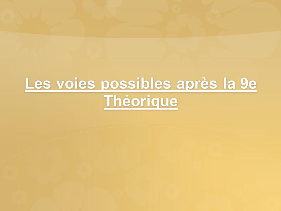 Les voies possibles après la 9e Théorique