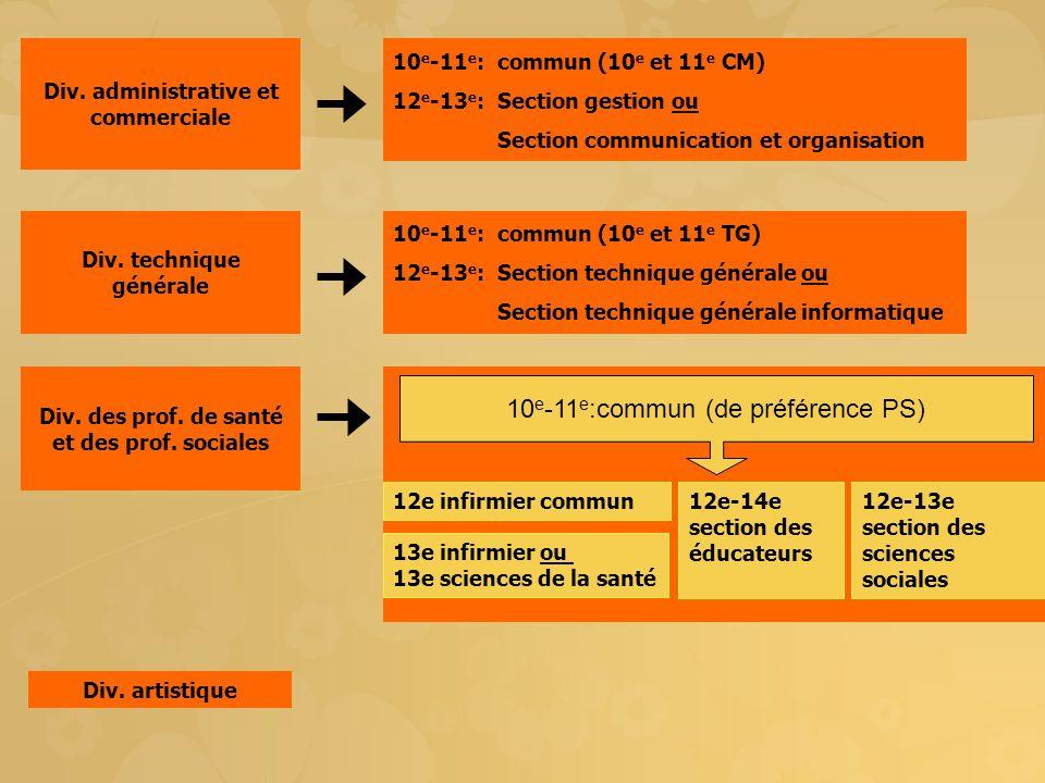 Div. administrative et commerciale 10 e -11 e : commun (10 e et 11 e CM) 12 e -13 e : Section gestion ou Section communication et organisation Div. te