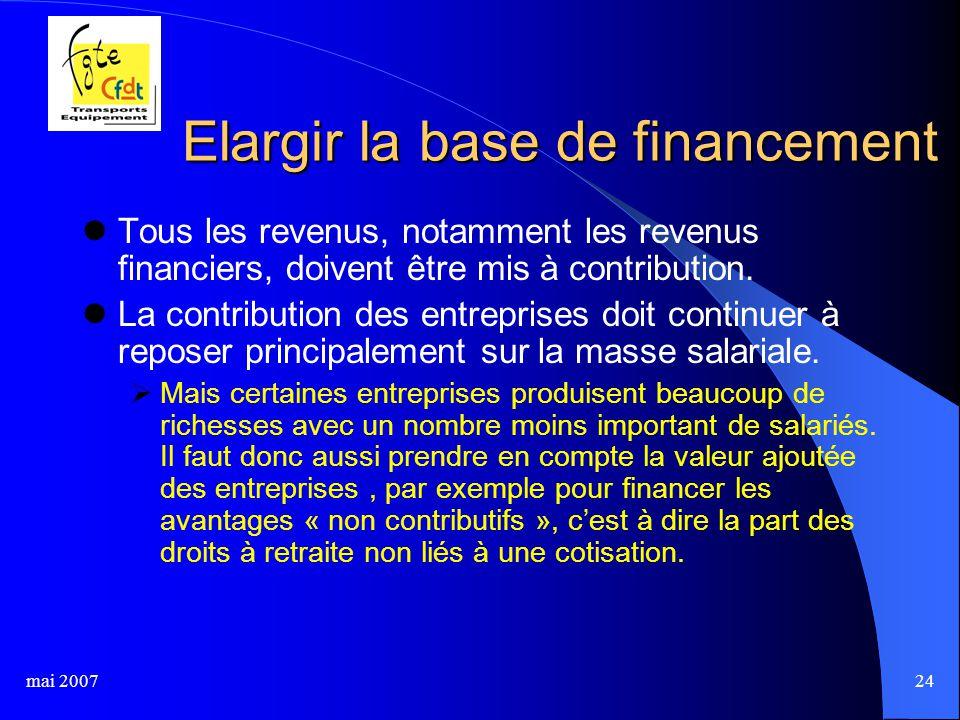 mai 200724 Elargir la base de financement Tous les revenus, notamment les revenus financiers, doivent être mis à contribution.