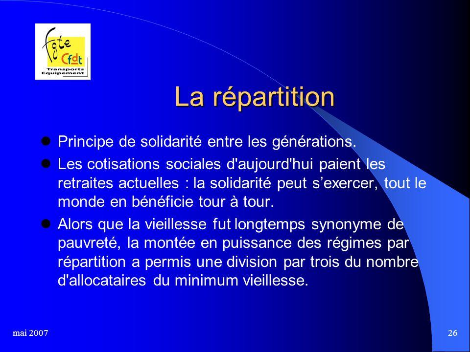 mai 200726 La répartition Principe de solidarité entre les générations.