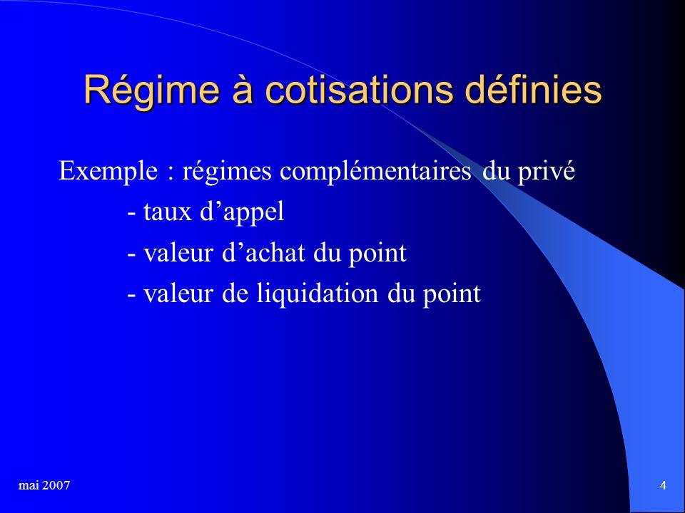mai 20074 Régime à cotisations définies Exemple : régimes complémentaires du privé - taux d'appel - valeur d'achat du point - valeur de liquidation du point