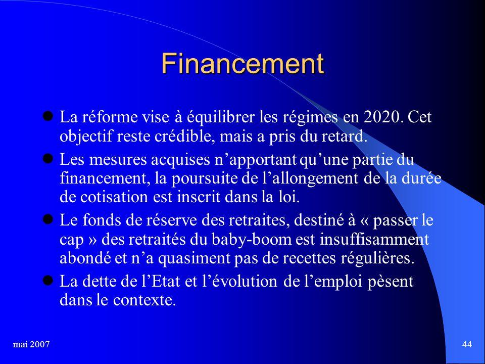 mai 200744 Financement La réforme vise à équilibrer les régimes en 2020.