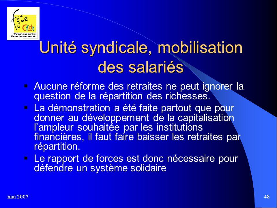 mai 200748 Unité syndicale, mobilisation des salariés  Aucune réforme des retraites ne peut ignorer la question de la répartition des richesses.