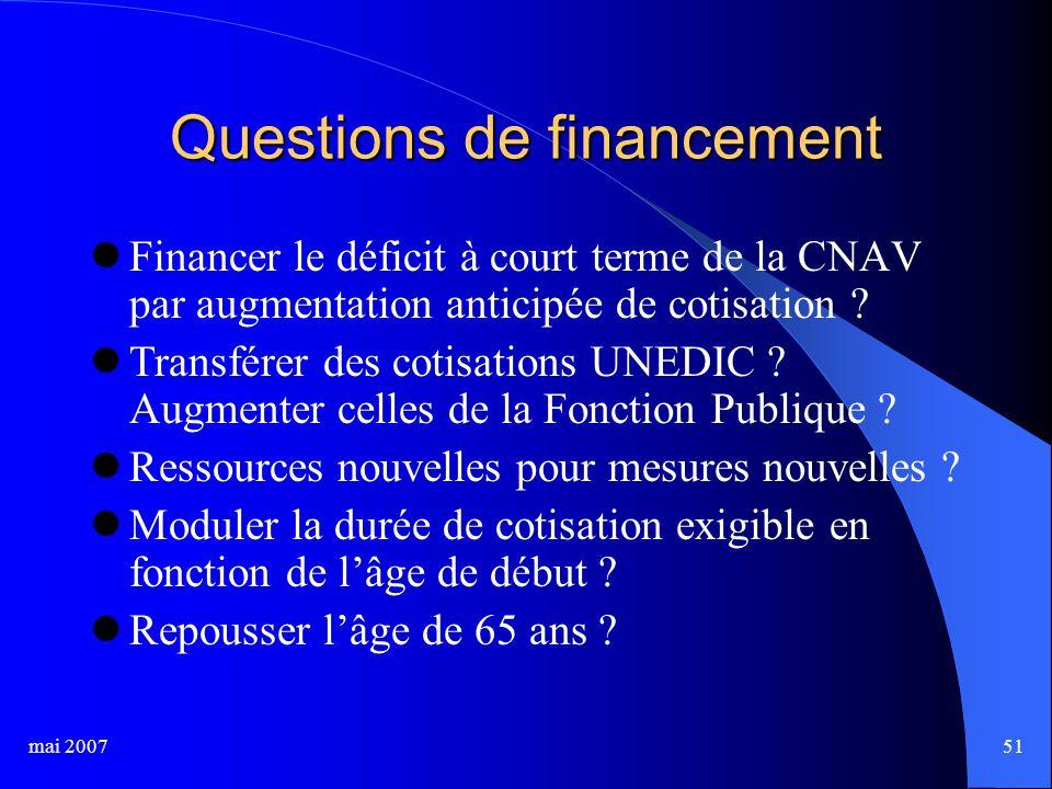 mai 200751 Questions de financement Financer le déficit à court terme de la CNAV par augmentation anticipée de cotisation .