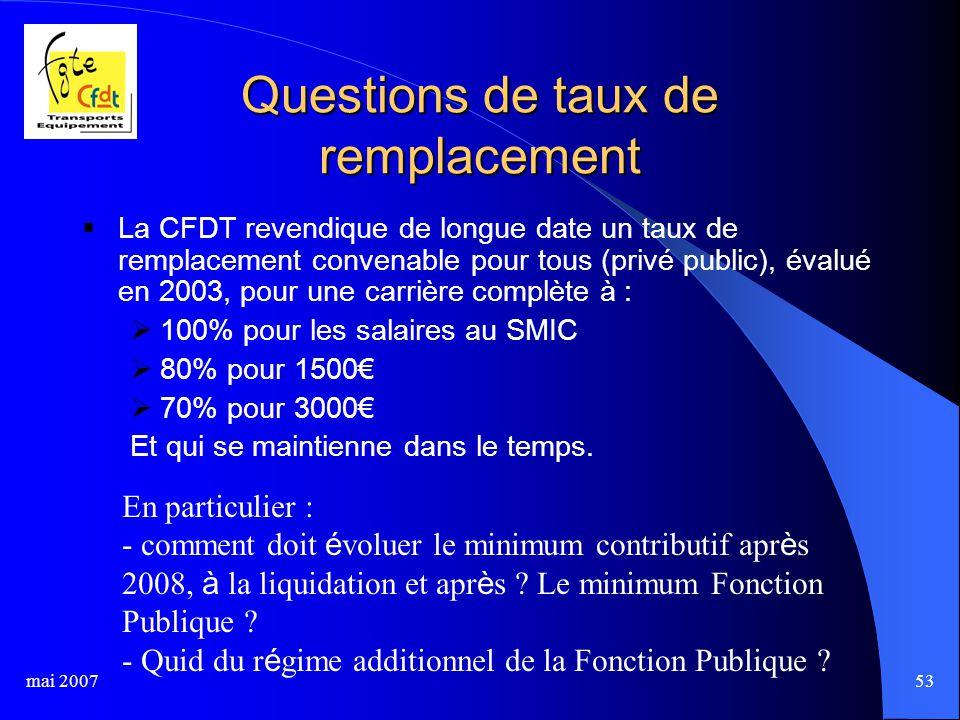 mai 200753 Questions de taux de remplacement  La CFDT revendique de longue date un taux de remplacement convenable pour tous (privé public), évalué en 2003, pour une carrière complète à :  100% pour les salaires au SMIC  80% pour 1500€  70% pour 3000€ Et qui se maintienne dans le temps.