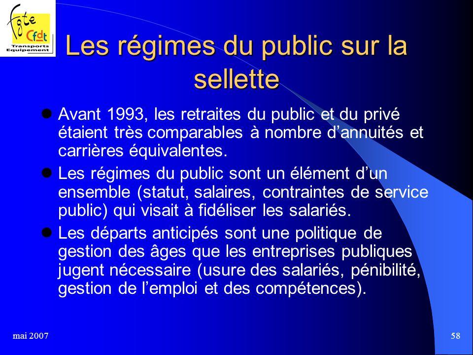 mai 200758 Les régimes du public sur la sellette Avant 1993, les retraites du public et du privé étaient très comparables à nombre d'annuités et carrières équivalentes.