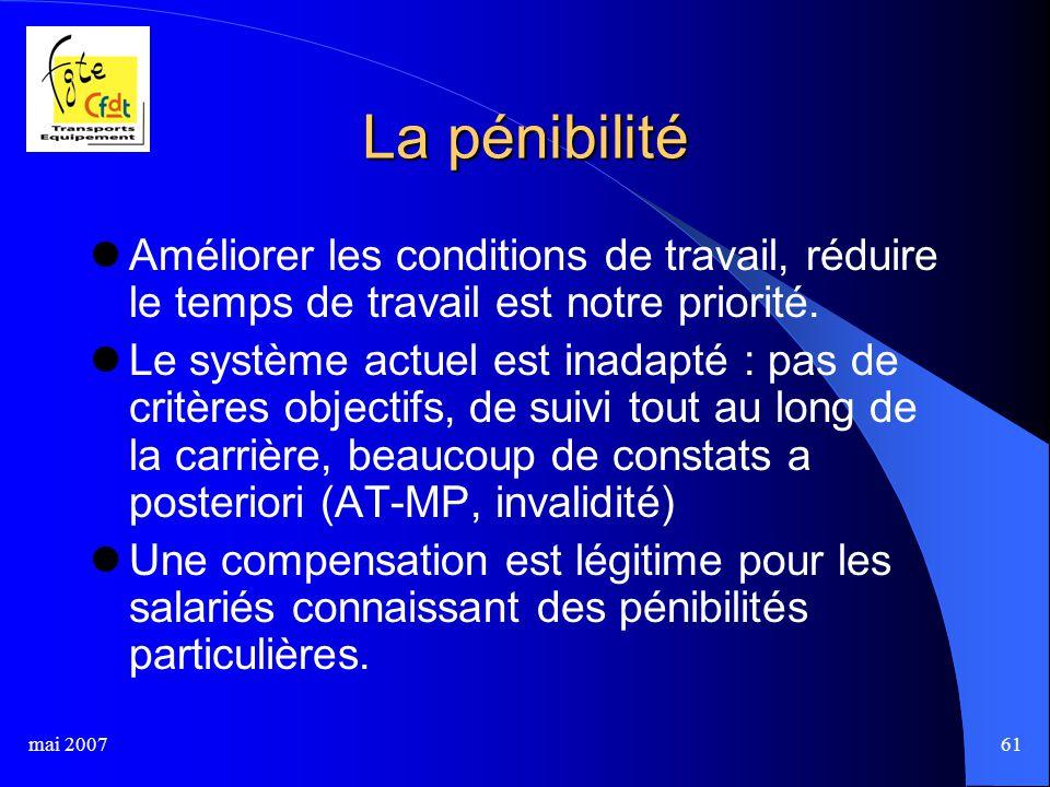 mai 200761 La pénibilité Améliorer les conditions de travail, réduire le temps de travail est notre priorité.