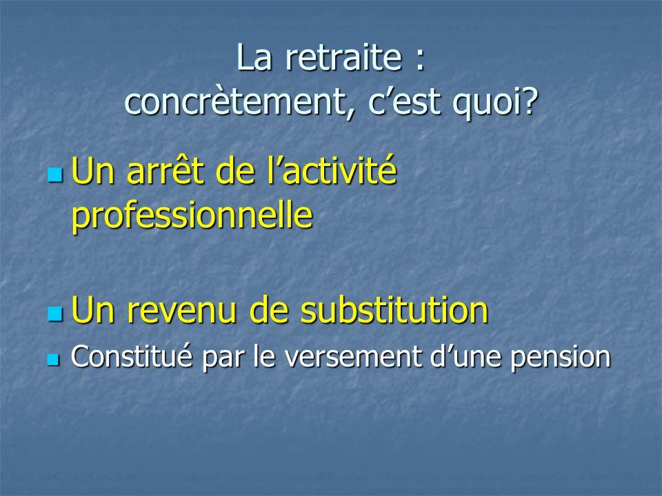 La retraite : concrètement, c'est quoi? Un arrêt de l'activité professionnelle Un arrêt de l'activité professionnelle Un revenu de substitution Un rev