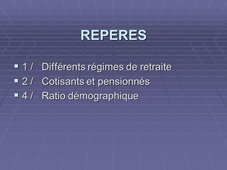 REPERES  1 / Différents régimes de retraite  2 / Cotisants et pensionnés  4 / Ratio démographique