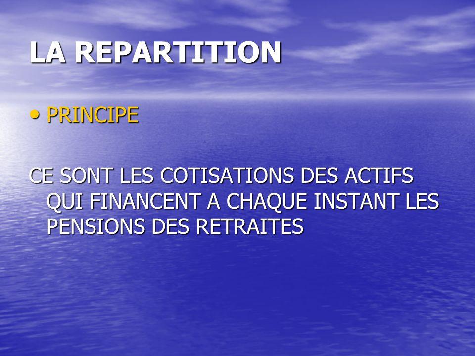 LA REPARTITION PRINCIPE PRINCIPE CE SONT LES COTISATIONS DES ACTIFS QUI FINANCENT A CHAQUE INSTANT LES PENSIONS DES RETRAITES