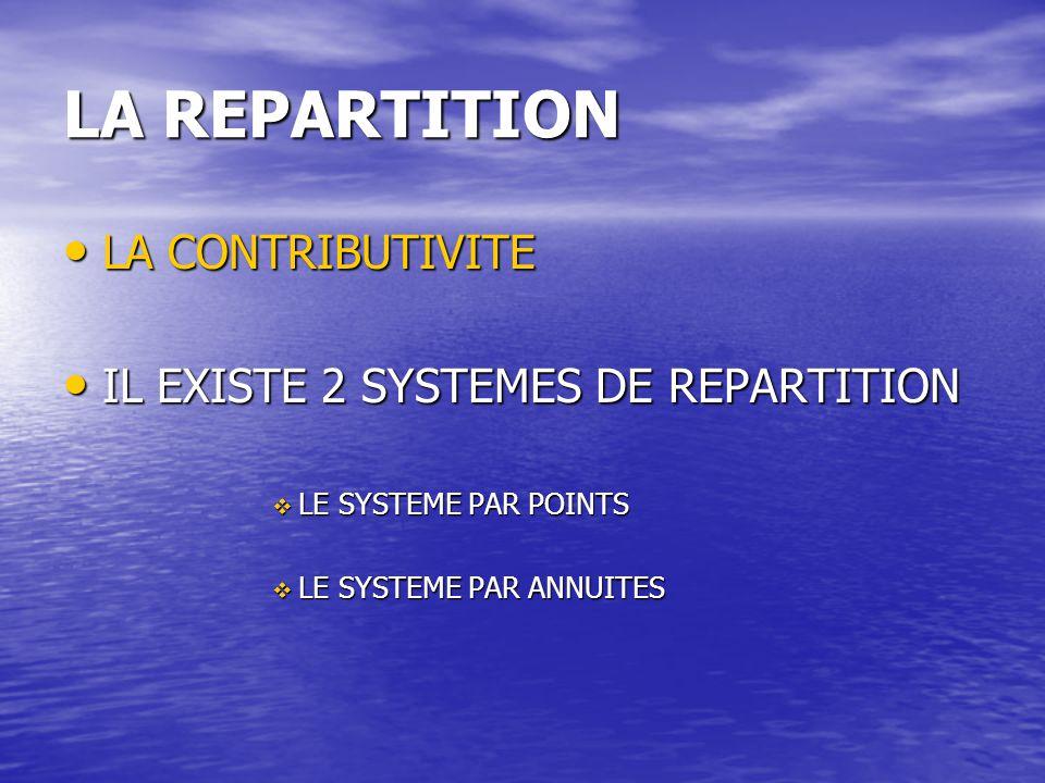 LA REPARTITION LA CONTRIBUTIVITE LA CONTRIBUTIVITE IL EXISTE 2 SYSTEMES DE REPARTITION IL EXISTE 2 SYSTEMES DE REPARTITION  LE SYSTEME PAR POINTS  LE SYSTEME PAR ANNUITES