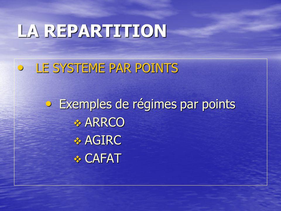 LA REPARTITION LE SYSTEME PAR POINTS LE SYSTEME PAR POINTS Exemples de régimes par points Exemples de régimes par points  ARRCO  AGIRC  CAFAT