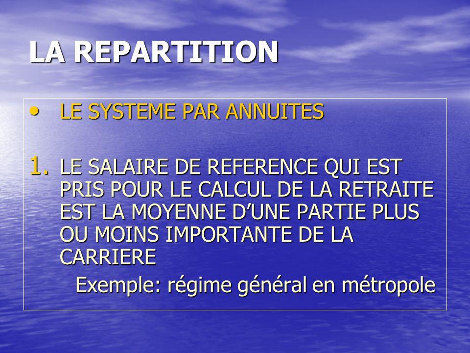 LA REPARTITION LE SYSTEME PAR ANNUITES LE SYSTEME PAR ANNUITES 1. LE SALAIRE DE REFERENCE QUI EST PRIS POUR LE CALCUL DE LA RETRAITE EST LA MOYENNE D'