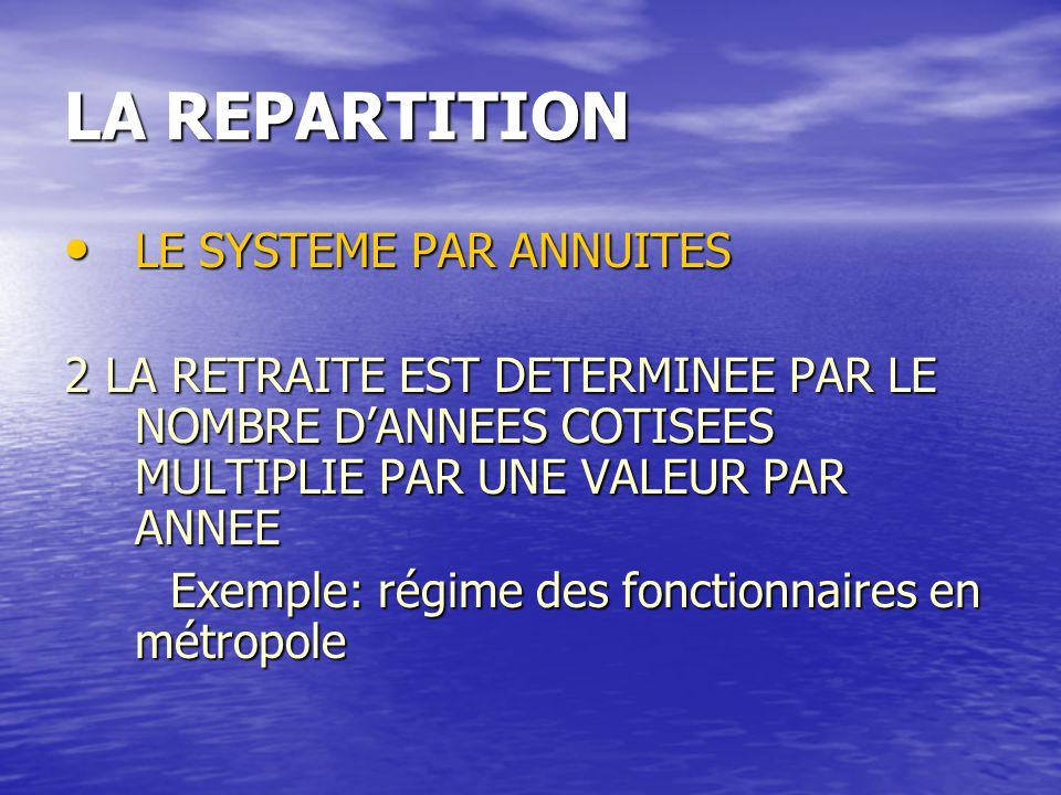 LA REPARTITION LE SYSTEME PAR ANNUITES LE SYSTEME PAR ANNUITES 2 LA RETRAITE EST DETERMINEE PAR LE NOMBRE D'ANNEES COTISEES MULTIPLIE PAR UNE VALEUR PAR ANNEE Exemple: régime des fonctionnaires en métropole