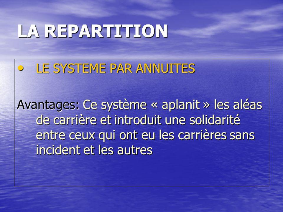 LA REPARTITION LE SYSTEME PAR ANNUITES LE SYSTEME PAR ANNUITES Avantages: Ce système « aplanit » les aléas de carrière et introduit une solidarité ent