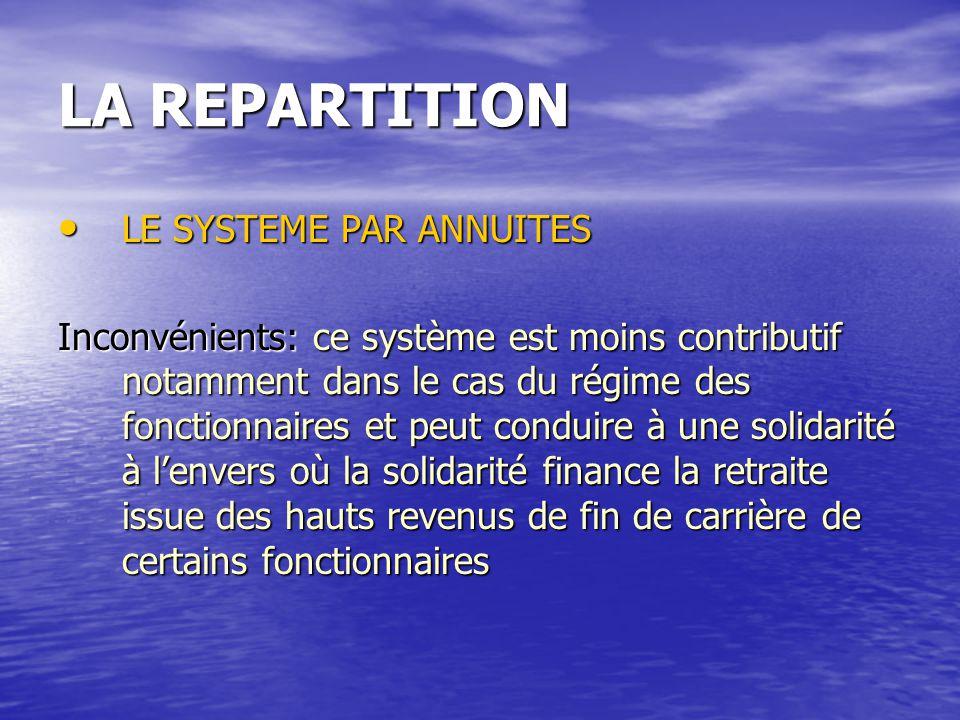 LA REPARTITION LE SYSTEME PAR ANNUITES LE SYSTEME PAR ANNUITES Inconvénients: ce système est moins contributif notamment dans le cas du régime des fon