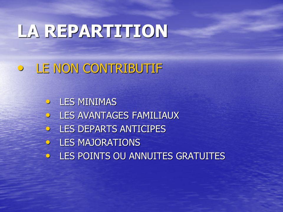 LA REPARTITION LE NON CONTRIBUTIF LE NON CONTRIBUTIF LES MINIMAS LES MINIMAS LES AVANTAGES FAMILIAUX LES AVANTAGES FAMILIAUX LES DEPARTS ANTICIPES LES DEPARTS ANTICIPES LES MAJORATIONS LES MAJORATIONS LES POINTS OU ANNUITES GRATUITES LES POINTS OU ANNUITES GRATUITES