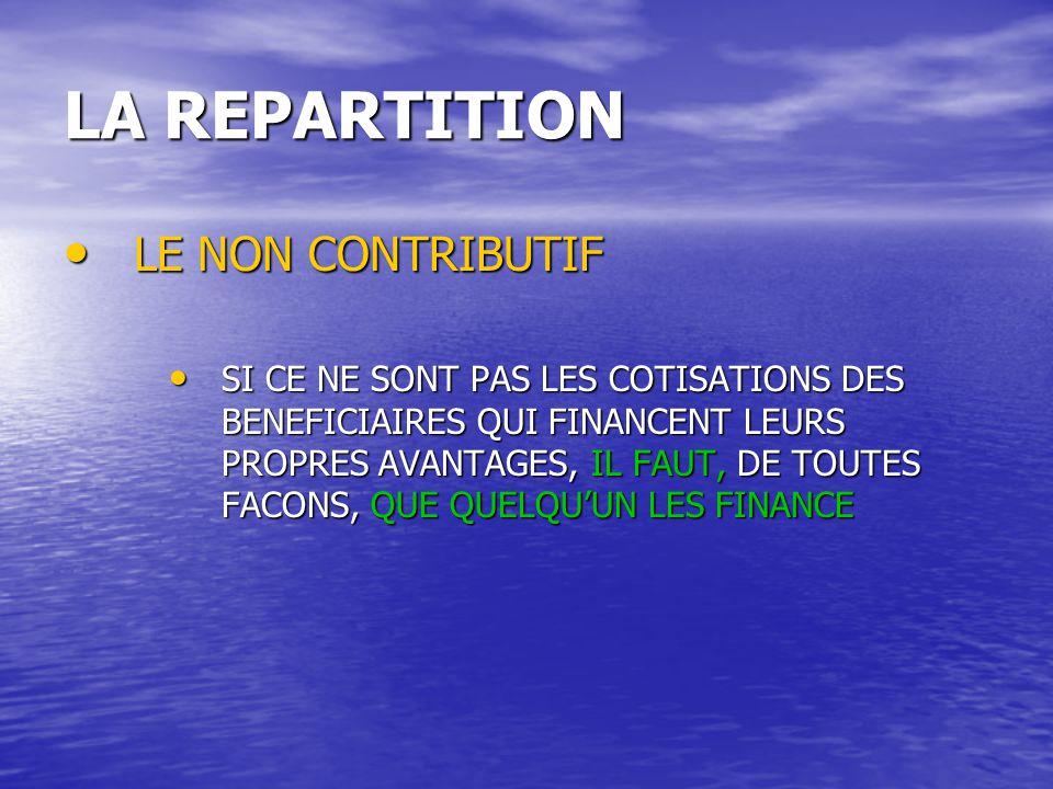 LA REPARTITION LE NON CONTRIBUTIF LE NON CONTRIBUTIF SI CE NE SONT PAS LES COTISATIONS DES BENEFICIAIRES QUI FINANCENT LEURS PROPRES AVANTAGES, IL FAUT, DE TOUTES FACONS, QUE QUELQU'UN LES FINANCE SI CE NE SONT PAS LES COTISATIONS DES BENEFICIAIRES QUI FINANCENT LEURS PROPRES AVANTAGES, IL FAUT, DE TOUTES FACONS, QUE QUELQU'UN LES FINANCE