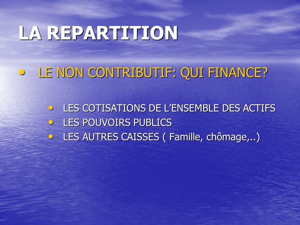 LA REPARTITION LE NON CONTRIBUTIF: QUI FINANCE? LE NON CONTRIBUTIF: QUI FINANCE? LES COTISATIONS DE L'ENSEMBLE DES ACTIFS LES COTISATIONS DE L'ENSEMBL