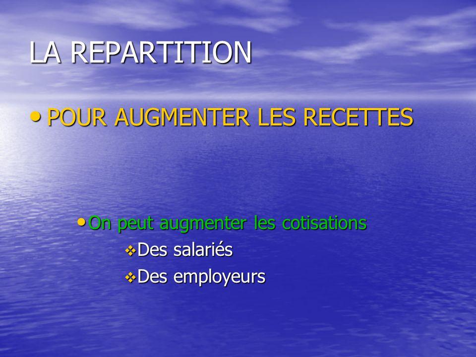 LA REPARTITION POUR AUGMENTER LES RECETTES POUR AUGMENTER LES RECETTES On peut augmenter les cotisations On peut augmenter les cotisations  Des salar