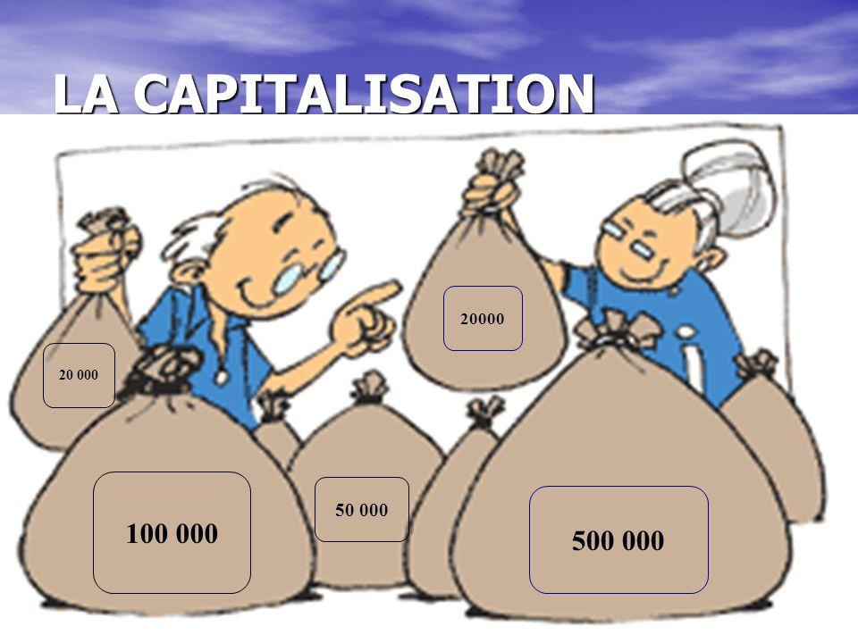 LA CAPITALISATION 100 000 20 000 50 000 500 000 20000
