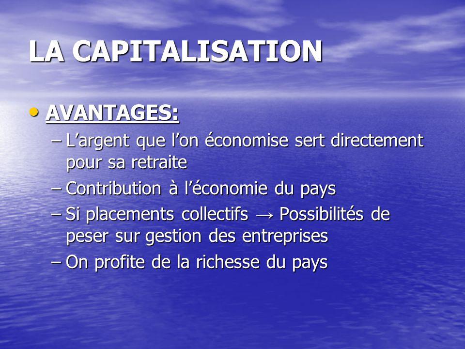 LA CAPITALISATION AVANTAGES: AVANTAGES: –L'argent que l'on économise sert directement pour sa retraite –Contribution à l'économie du pays –Si placemen
