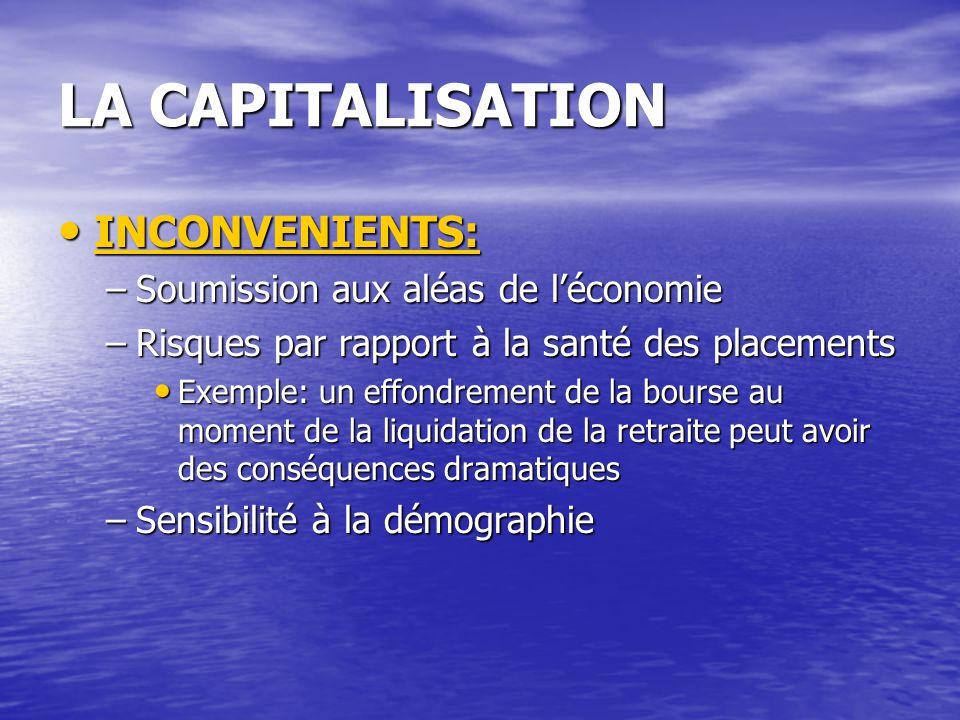 LA CAPITALISATION INCONVENIENTS: INCONVENIENTS: –Soumission aux aléas de l'économie –Risques par rapport à la santé des placements Exemple: un effondrement de la bourse au moment de la liquidation de la retraite peut avoir des conséquences dramatiques Exemple: un effondrement de la bourse au moment de la liquidation de la retraite peut avoir des conséquences dramatiques –Sensibilité à la démographie