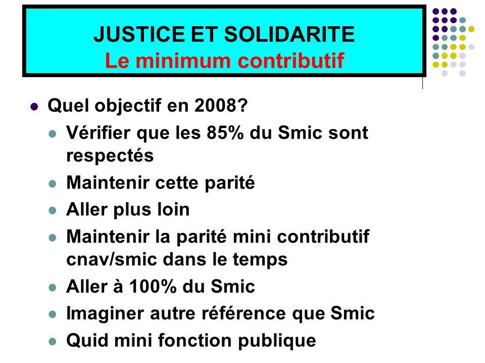 JUSTICE ET SOLIDARITE Le minimum contributif Quel objectif en 2008.