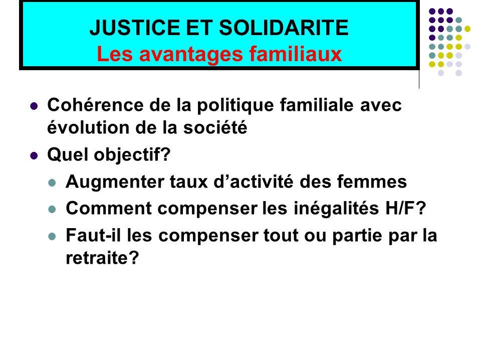 JUSTICE ET SOLIDARITE Les avantages familiaux Cohérence de la politique familiale avec évolution de la société Quel objectif.
