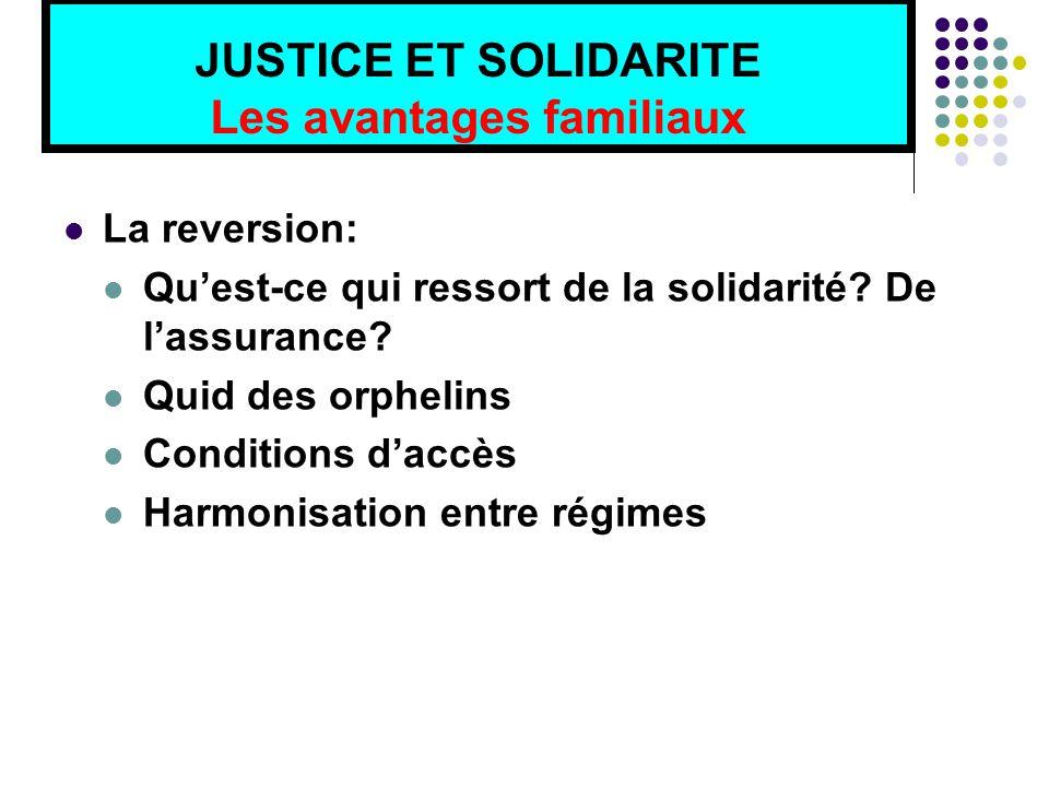 JUSTICE ET SOLIDARITE Les avantages familiaux La reversion: Qu'est-ce qui ressort de la solidarité.