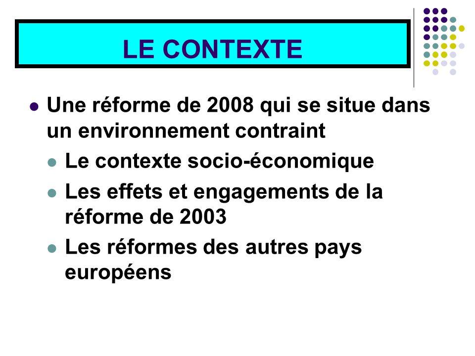LE CONTEXTE Une réforme de 2008 qui se situe dans un environnement contraint Le contexte socio-économique Les effets et engagements de la réforme de 2003 Les réformes des autres pays européens