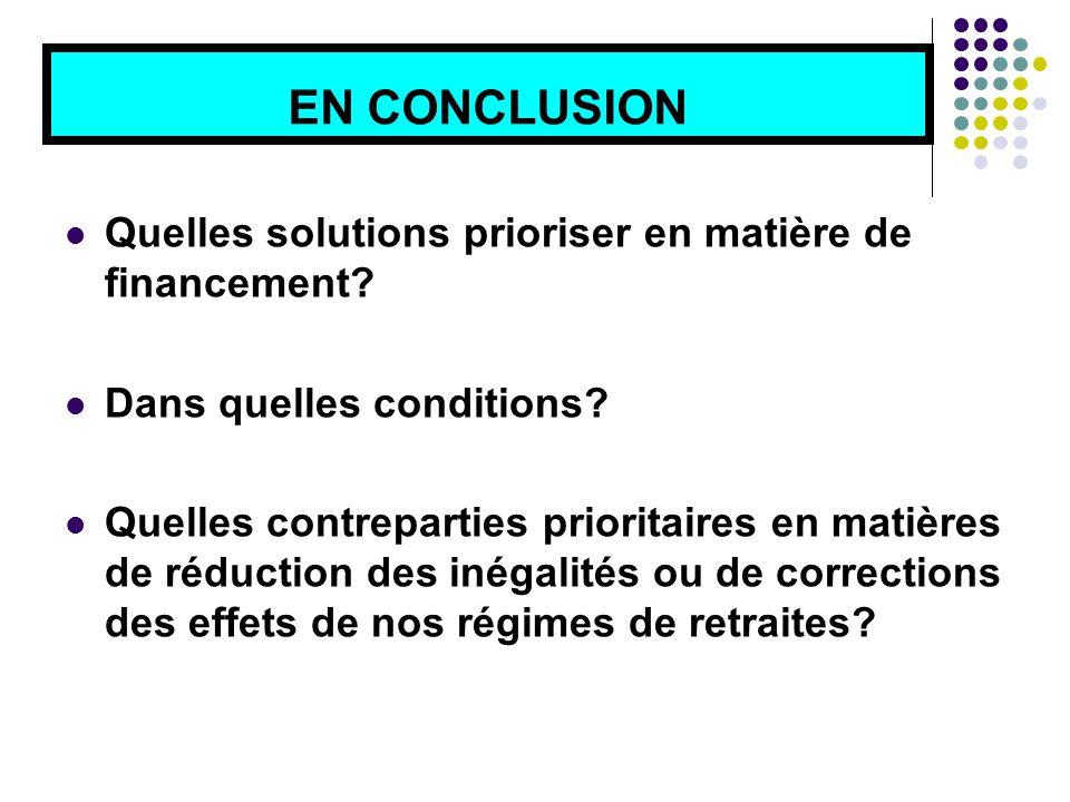 EN CONCLUSION Quelles solutions prioriser en matière de financement.