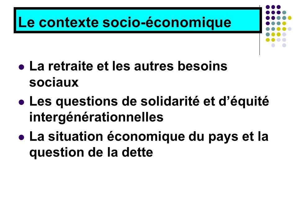 Le contexte socio-économique La retraite et les autres besoins sociaux Les questions de solidarité et d'équité intergénérationnelles La situation économique du pays et la question de la dette
