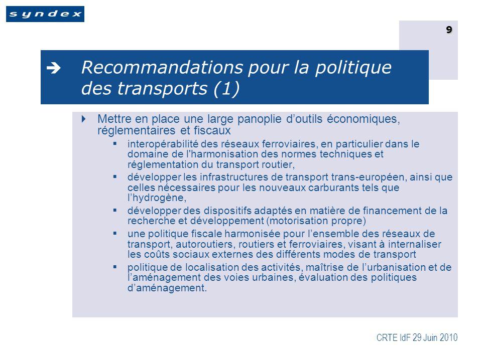 CRTE IdF 29 Juin 2010 9  Recommandations pour la politique des transports (1)  Mettre en place une large panoplie d'outils économiques, réglementaires et fiscaux  interopérabilité des réseaux ferroviaires, en particulier dans le domaine de l harmonisation des normes techniques et réglementation du transport routier,  développer les infrastructures de transport trans-européen, ainsi que celles nécessaires pour les nouveaux carburants tels que l'hydrogène,  développer des dispositifs adaptés en matière de financement de la recherche et développement (motorisation propre)  une politique fiscale harmonisée pour l'ensemble des réseaux de transport, autoroutiers, routiers et ferroviaires, visant à internaliser les coûts sociaux externes des différents modes de transport  politique de localisation des activités, maîtrise de l'urbanisation et de l'aménagement des voies urbaines, évaluation des politiques d'aménagement.