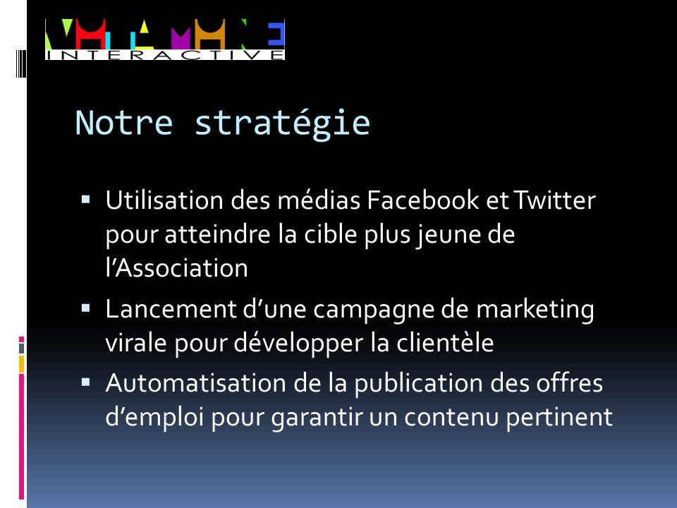 Notre stratégie  Utilisation des médias Facebook et Twitter pour atteindre la cible plus jeune de l'Association  Lancement d'une campagne de marketi