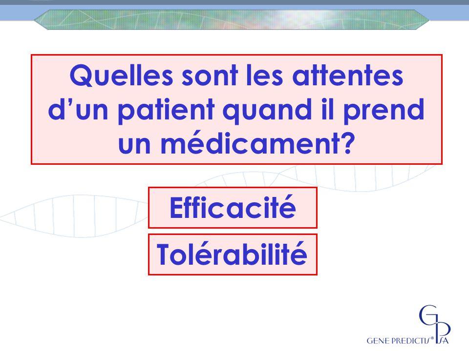 Quelles sont les attentes d'un patient quand il prend un médicament? Efficacité Tolérabilité
