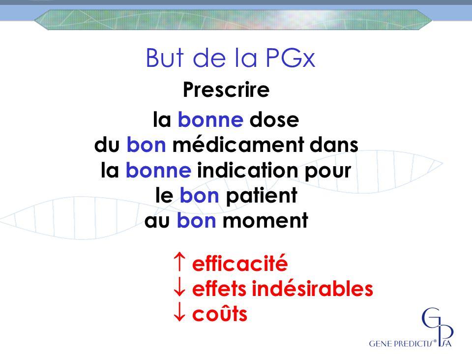 But de la PGx Prescrire la bonne dose du bon médicament dans la bonne indication pour le bon patient au bon moment  efficacité  effets indésirables  coûts