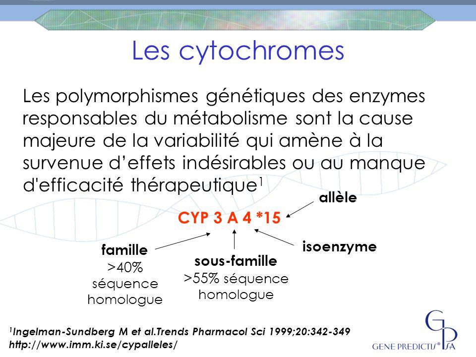 Les cytochromes Les polymorphismes génétiques des enzymes responsables du métabolisme sont la cause majeure de la variabilité qui amène à la survenue
